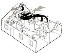 Вытяжная вентиляция загородного дома удаляет из помещений отработанный, загрязненный воздух и позволяет поступить приточному воздуху