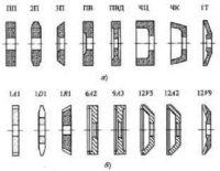 vidy-abrazivnyx-instrumentov