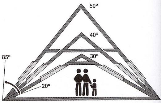 Как построить крышу дома своими руками7