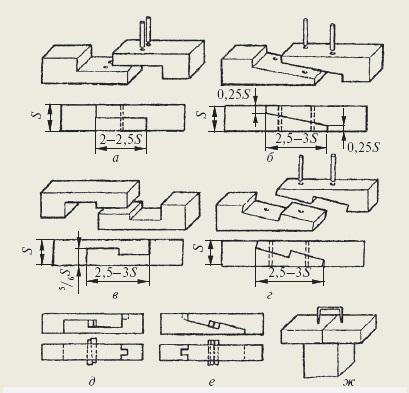 Варианты организации соединений при наращивании бруса