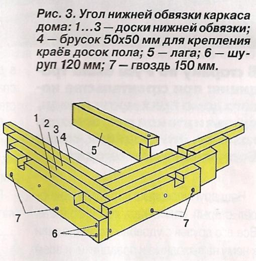 Каркасный Пристрой Своими Руками Пошаговая Инструкция