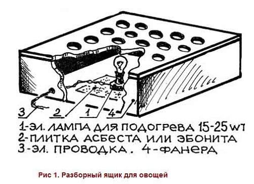 разборный балконный ящик для овощей