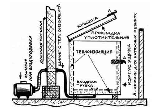 kak-sdelat-yashhik-dlya-xraneniya-ovoshhej