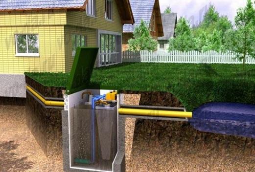 princip-raboty-avtonomnoj-kanalizacii