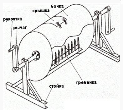 izgotovlenie-zharostojkogo-betona-1