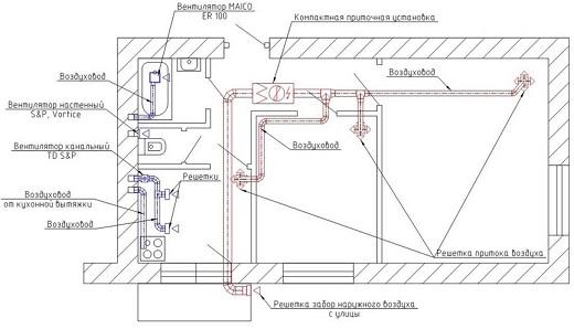 pritochnaya-ventilyaciya-v-kvartire-svoimi-rukami-1