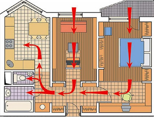 ustrojstvo-estestvennoj-ventilyacii