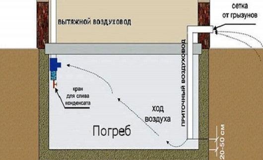 ustrojstvo-ventilyacii-pola-1
