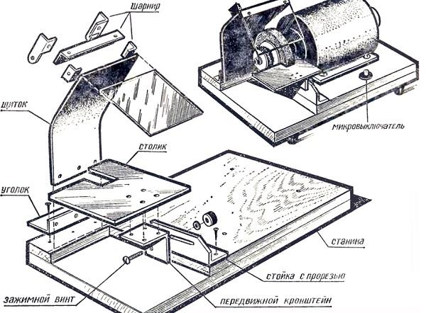 Как правильно заточить лопату?