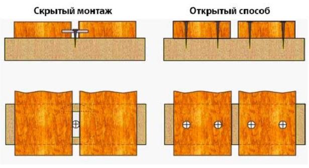 kak-ulozhit-terrasnuyu-dosku-svoimi-rukami-6