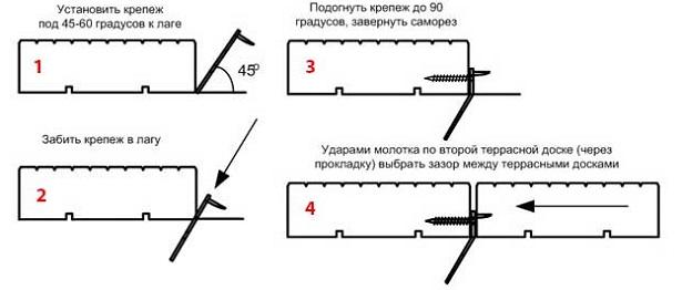 kak-ulozhit-terrasnuyu-dosku-svoimi-rukami-8
