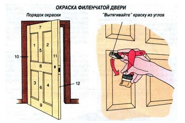 chem-krasit-derevyannye-dveri-3