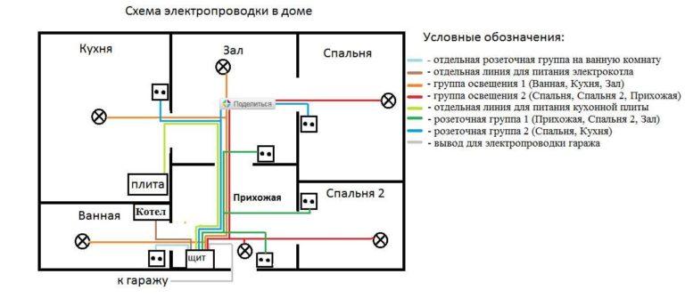 Схема проводка в своими руками