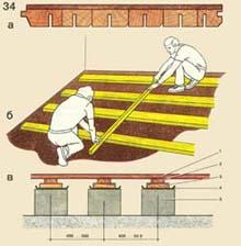 Полы из паркетных досок  можно настилать по лагам, уложенным на отдельные столбы