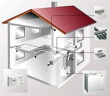 Традиционно вентиляция в загородном доме строилась по принципу естественного воздухообмена