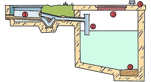 план ямы (1)