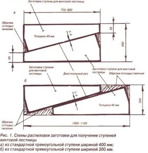 kak-postroit-lestnicu-v-dome12