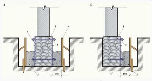 Схема усиления фундамента: А – двухстороннее; Б – одностороннее; 1 – фундамент; 2 – анкер; 3 – арматурная сетка; 4 – опалубка; 5 – бетонная смесь