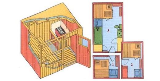 kak-postroit-saunu-v-dome1