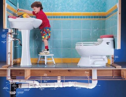 Вариант внутреннего типа канализации