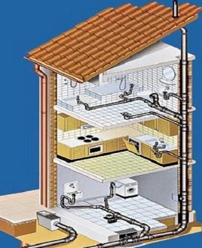 montazh-kanalizacii-v-chastnom-dome1