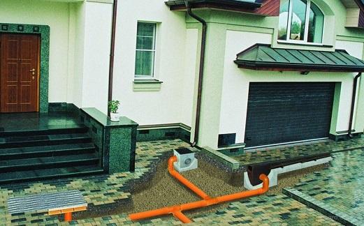montazh-livnevoj-kanalizacii