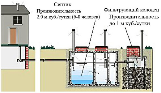 montazh-naruzhnyx-setej-kanalizacii