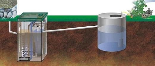 osobennosti-avtonomnoj-sistemy-kanalizacii-v-zagorodnom-dome