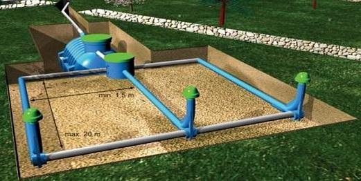 princip-raboty-kanalizacii