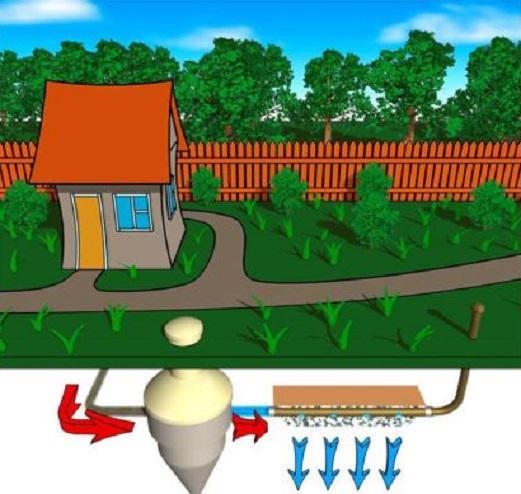 princip-raboty-kanalizacii1