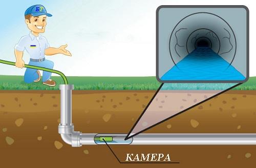 sistema-kanalizacii-kottedzha5
