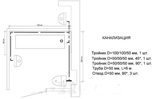 sxema-podklyucheniya-kanalizacii