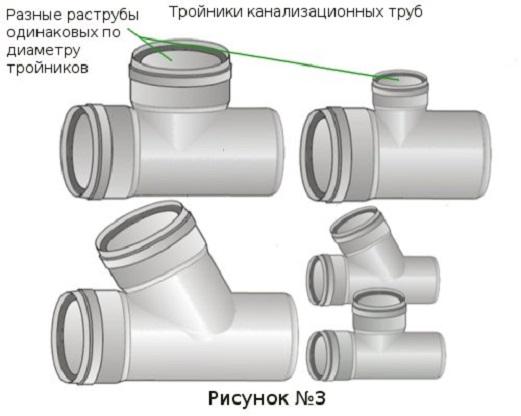 troyniki