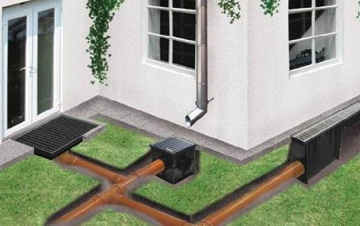 ustrojstvo-livnevoj-kanalizacii