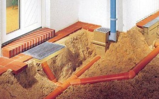 Проект и схема канализации загородного дома