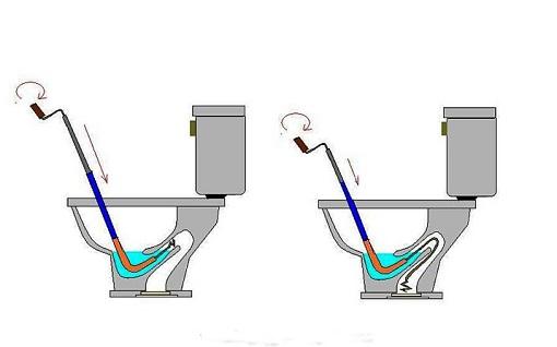 chto-delat-esli-zasorilas-kanalizaciya-3