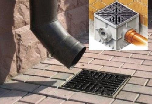 Точечный тип ливневки: дождеприемник устанавливается под водостоком, принимающая воду воронка оборудуется сеткой для фильтрации и внутренней корзиной для сбора сора