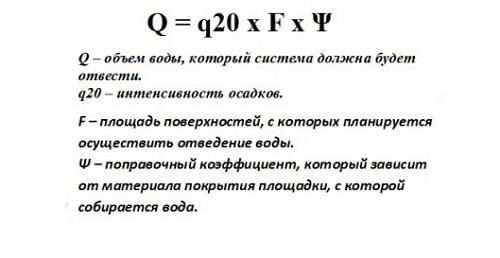 Формула для расчетов расхода атмосферной воды, а также используемые в вычислениях постоянные величины и переменные