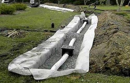 Утепление ливневой канализации в случае незначительного заглубления выполняется из прослойки геотекстиля и слоя щебня, благодаря защите каналов от промерзания можно ощутимо сэкономить на земляных работах