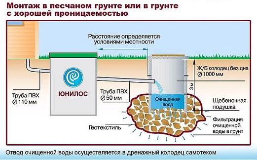 sxemy-naruzhnoj-kanalizacii-3