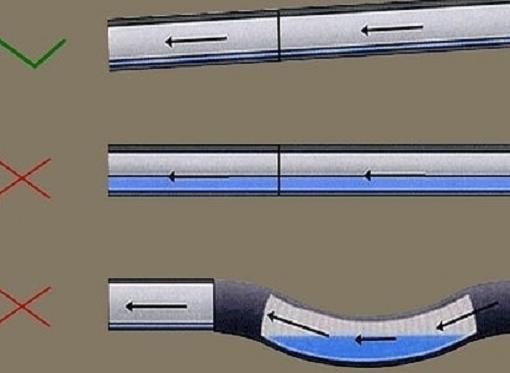 Уклон горизонтальной канализационной трубы