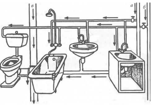 dachnaya-kanalizaciya-svoimi-rukami-3