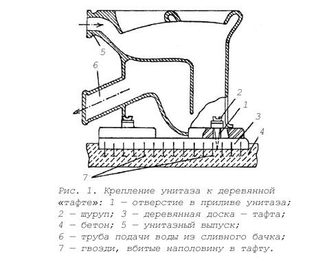 kak-podklyuchit-unitaz-k-kanalizacii-4