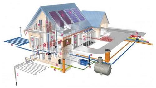 Проект канализационной системы дома