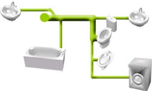 sxema-ustrojstva-kanalizacii-2