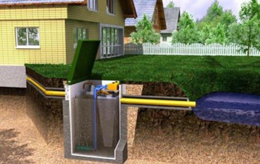 Выход канализации из дома