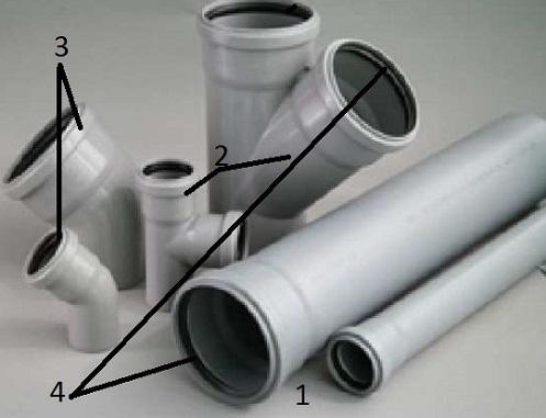 Материалы для замены внутриквартирной канализации: 1.Трубы разного диаметра. 2. Тройники. 3. Отводы. 4. Трубы и фитинги, должны быть в комплекте с резиновыми манжетами. 5 .При монтаже все соединения промазать силиконовым герметиком.