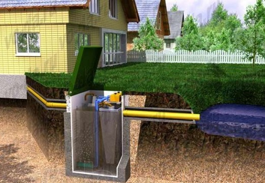 ustrojstvo-avtonomnoj-kanalizacii