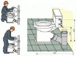 kak-podsoedinit-unitaz-k-kanalizacii-10
