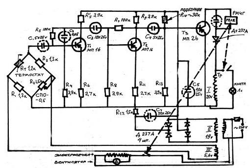 Схема термомоста для управления микроклиматом шкафа